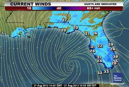 Current Winds and Wave Heights
